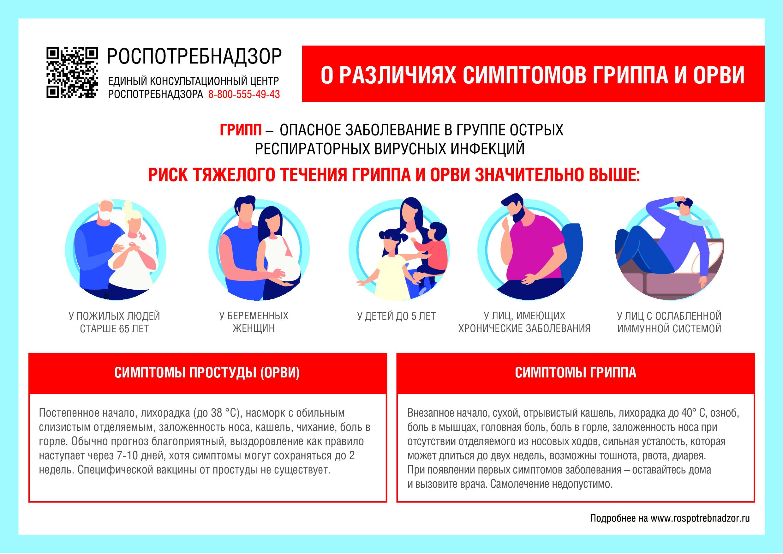 Профилактика гриппа-5